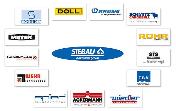 Logos der Kundenfirmen